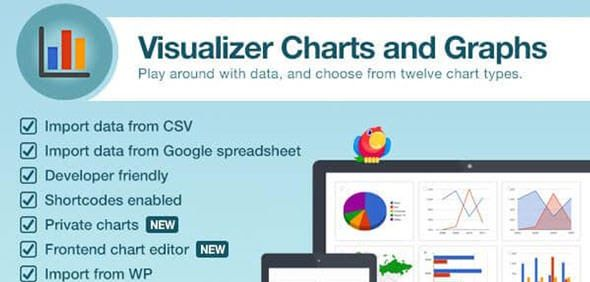 Embed beautiful interactive charts into your WordPress site Play