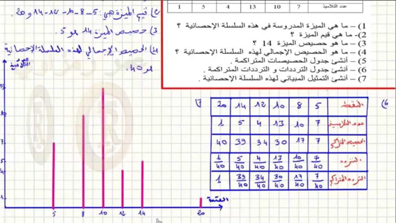 رياضيات الثالثة إعدادي الإحصاء 1 Bullet Journal Journal Periodic Table