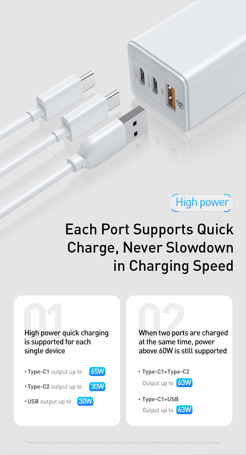 Baseus 65w Gan Fast Charger With Quick Charge 4 0 3 0 Afc Scp Pd 3 0 Usb Charger For Iphone Macbook Pro Xiaomi Samsung Mobile Phone Usb Chargers Iphone Macbook