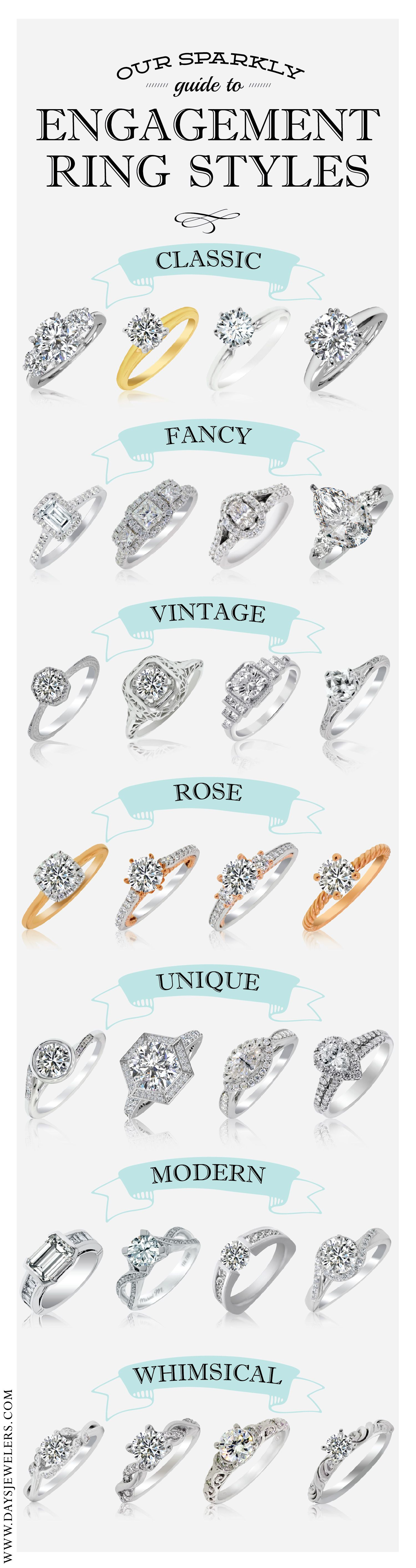 Engagement ring style guide anillos de compromiso | alianzas de boda | anillos de compromiso baratos http://amzn.to/297uk4t