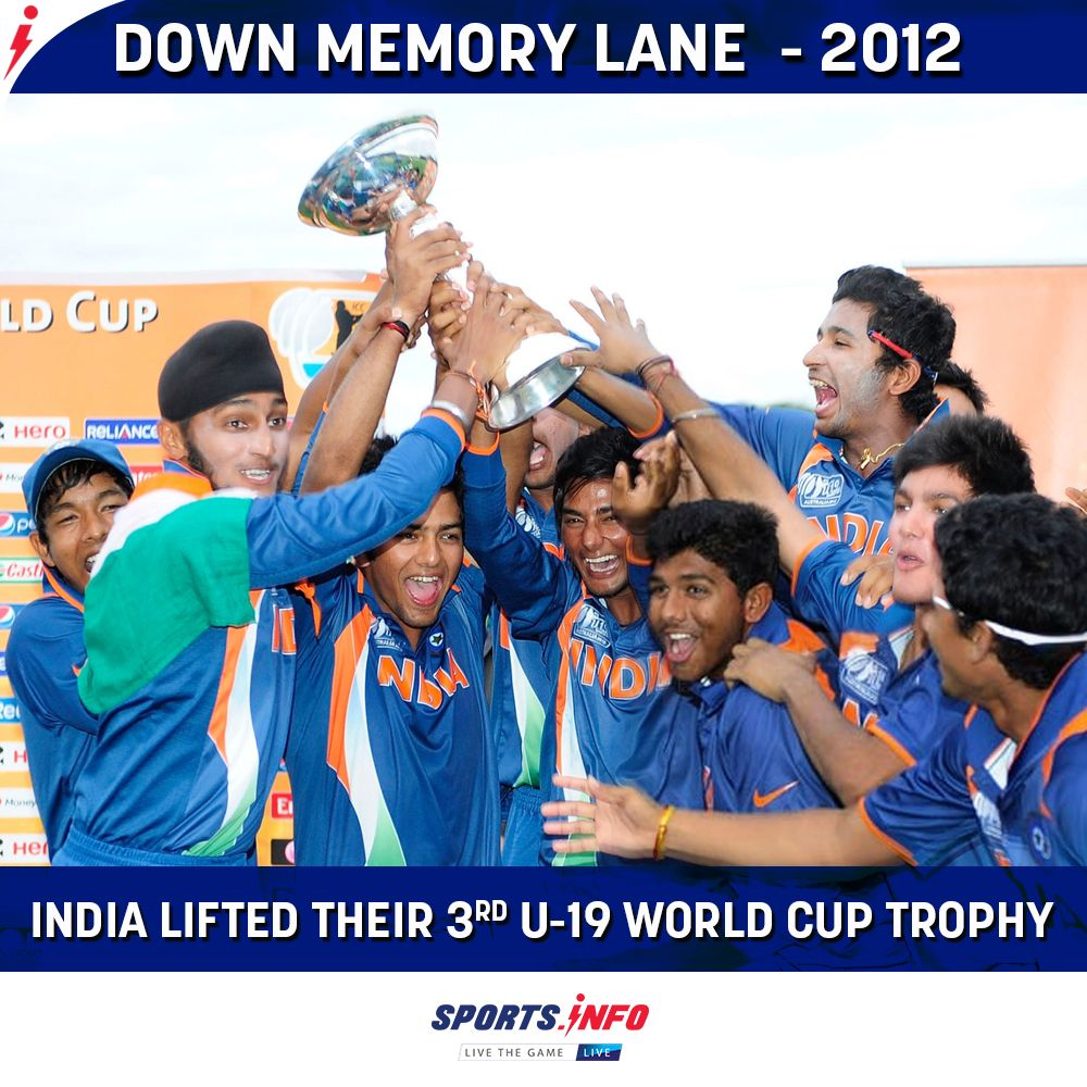 Onthsiday India Won Under 19 World Cup Ind Vs Aus Odi In 2020 India Win World Cup World Cup Trophy