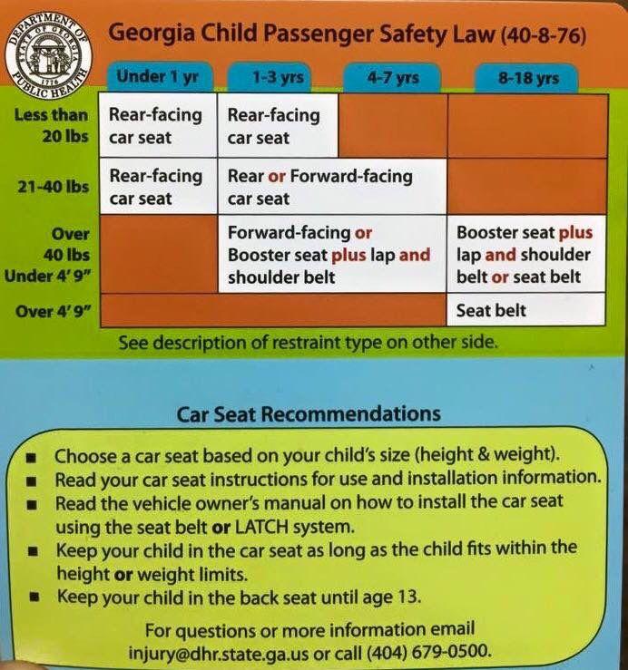 Georgia Child Passenger Safety Law Child Passenger Safety Booster Seat Children
