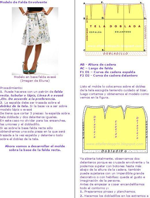 MANITAS CREATIVAS Y ALGO MAS: Modelo de Falda Envolvente | patrones ...