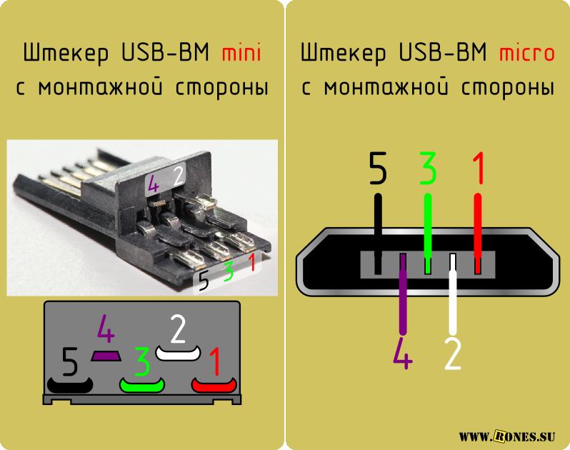 Распиновка USB и micro-USB - РАДИОСХЕМЫ
