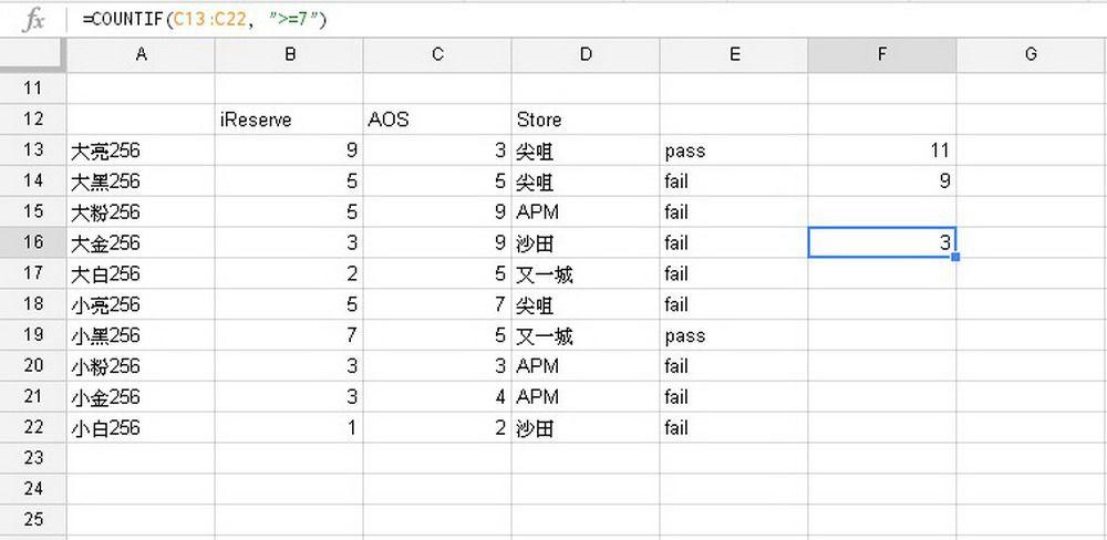 Excel 試算表 5 大實用函數(下) 【新手必學】Google Sheets 完美支援