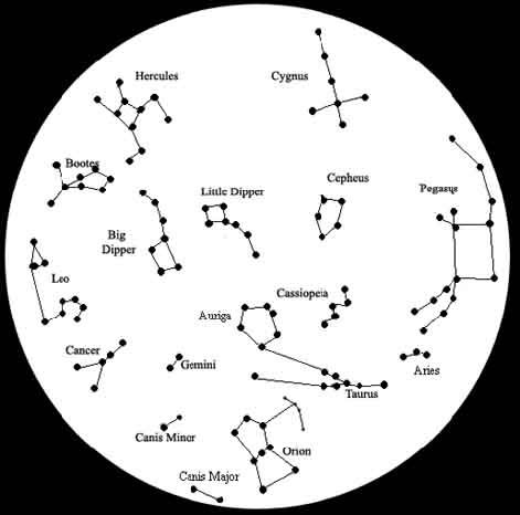 famous stars astronomy - photo #45