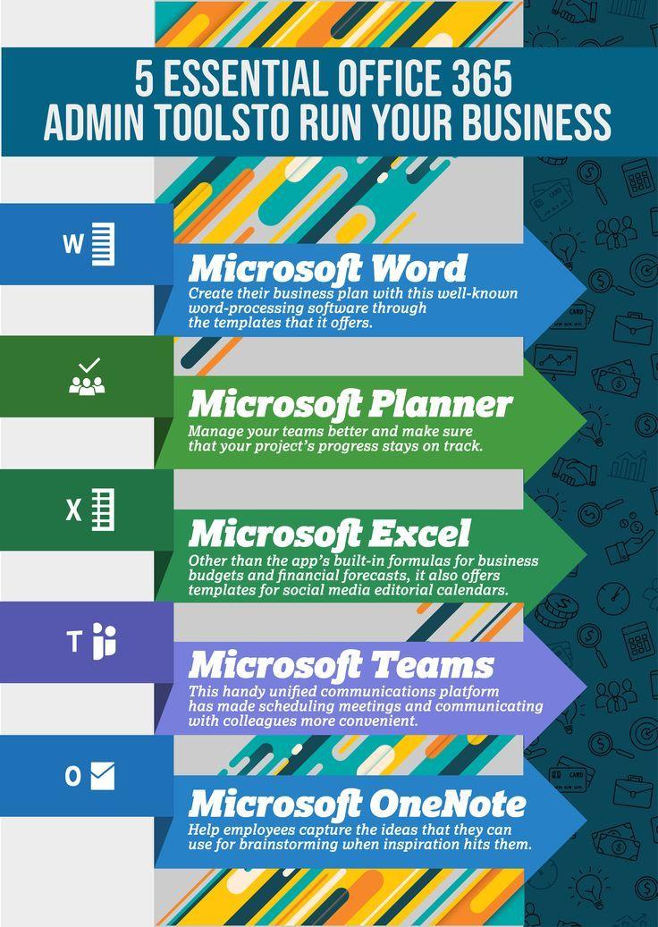 Microsoft 365 microsoft ; microsoft 365 ; microsoft 365