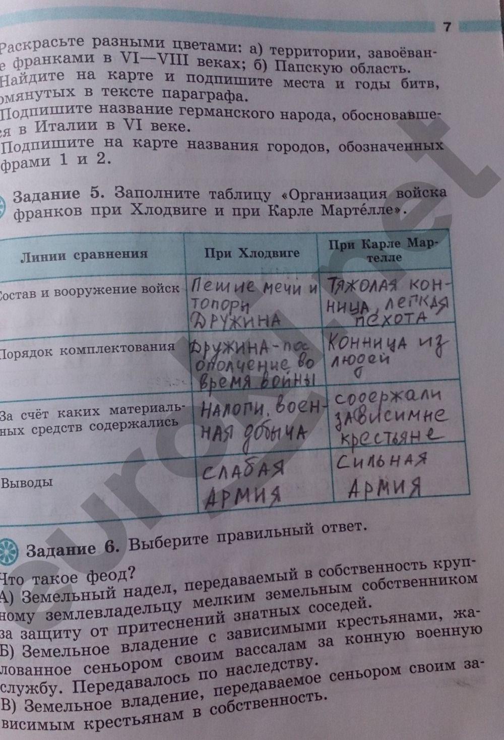 История россии 9 класс данилов косулина djvu