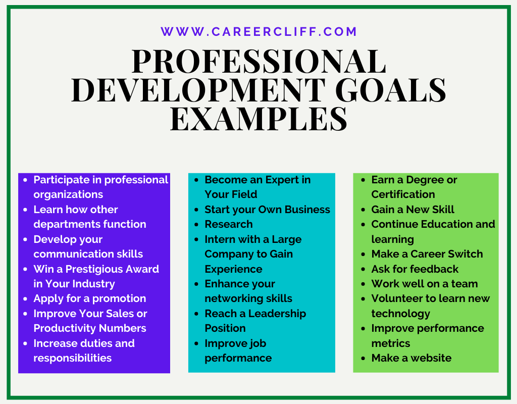 professional development goals examples in 2020