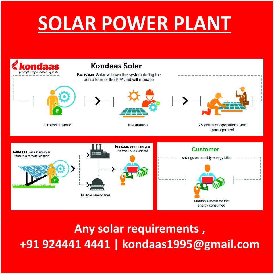 5 Easy Step To Go Solar Kondaas Solar Power Plant Solar Pv Systems Solar Power