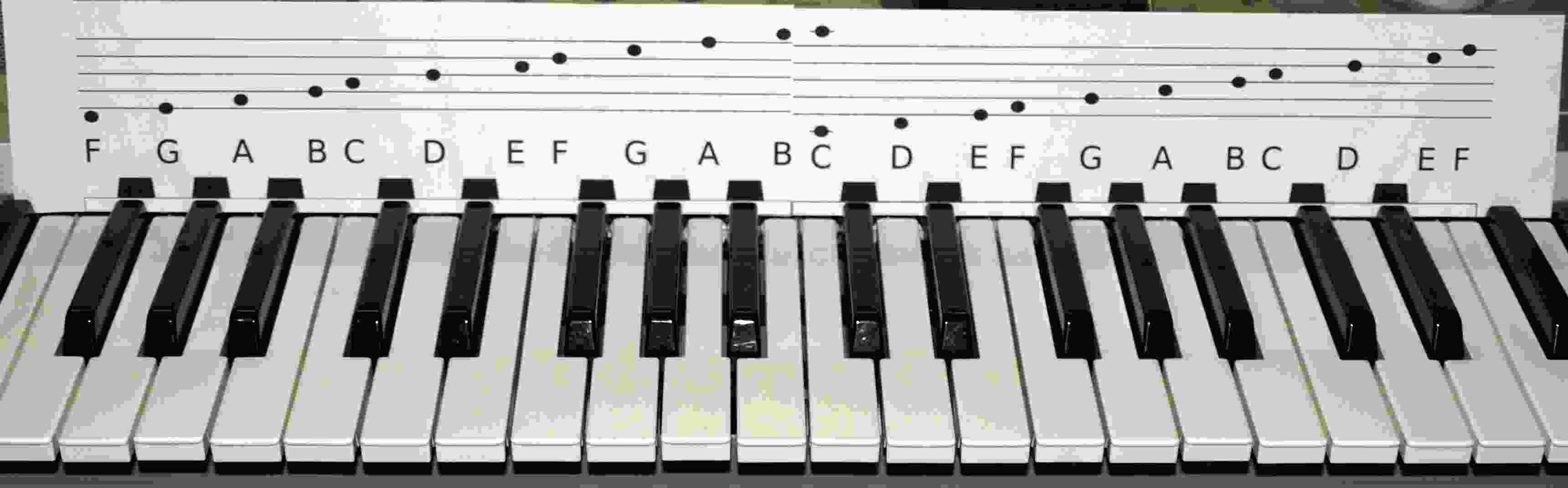 Typical Piano Chord Notation Practice Memorizing The