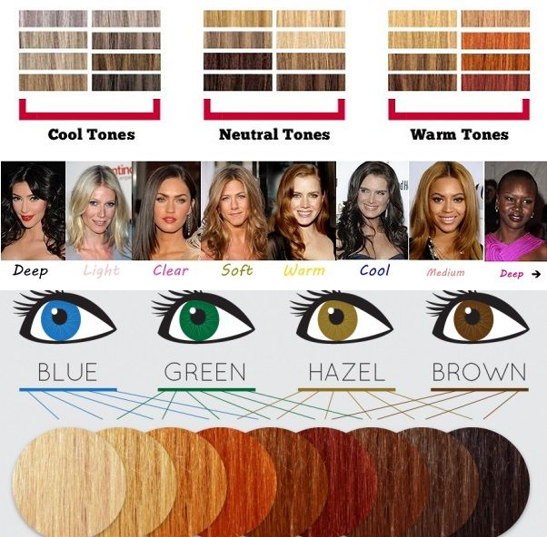 Choosing The Ideal Hair Color For You With Images Skin Tone