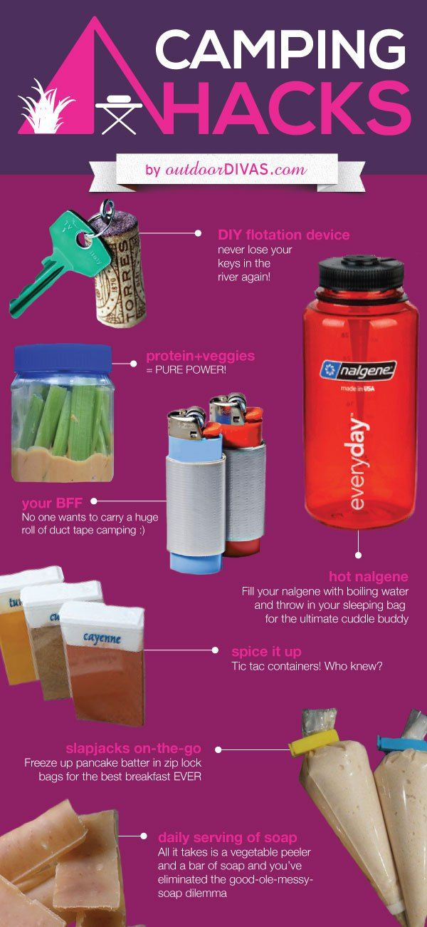 30 Camping tips and hacks using essentials you can find at ...