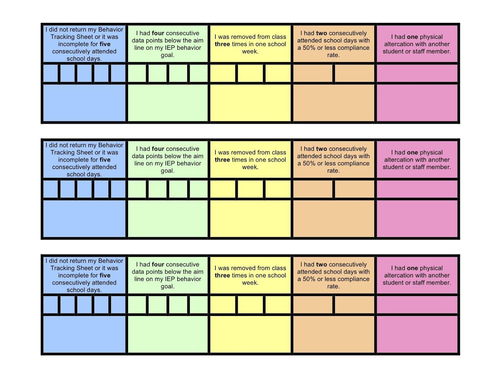 Models of Organisational Behaviour