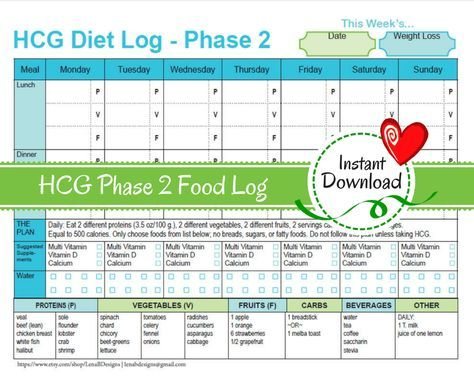 HCG Weekly Phase 2 Food Tracker Weight Loss Journal, diet log