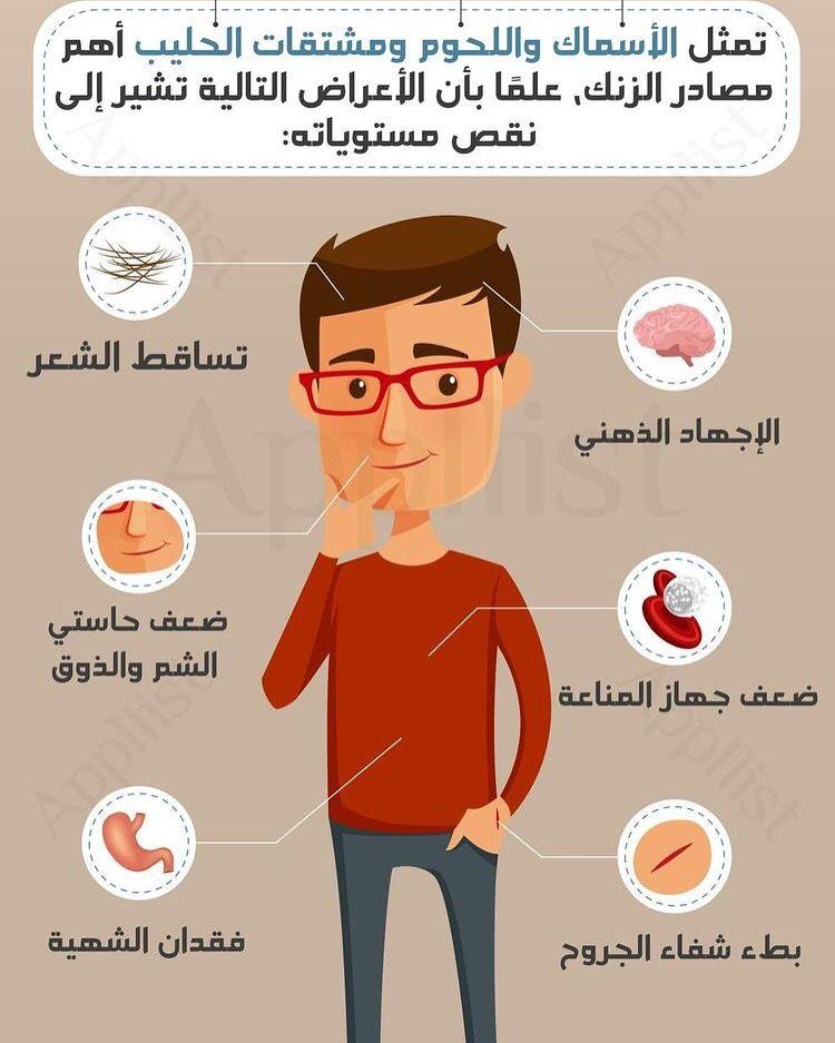 معلومات فوائد صحة صحية دايت ريجيم اكل طعام صحي Helthy Food Health Healthy