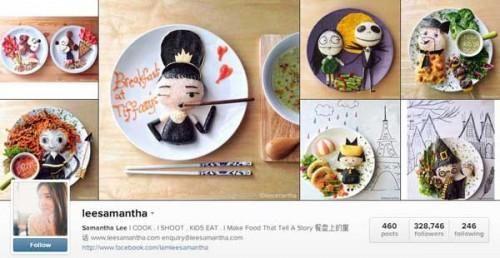 8 nejlepších Instagram Jídlo a Dieta Účty