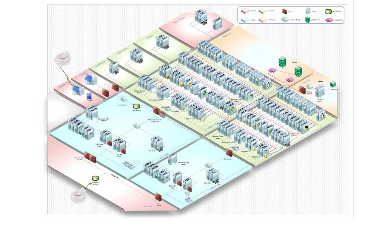 The Best 12 Isometric Network Diagram For You Visio Network