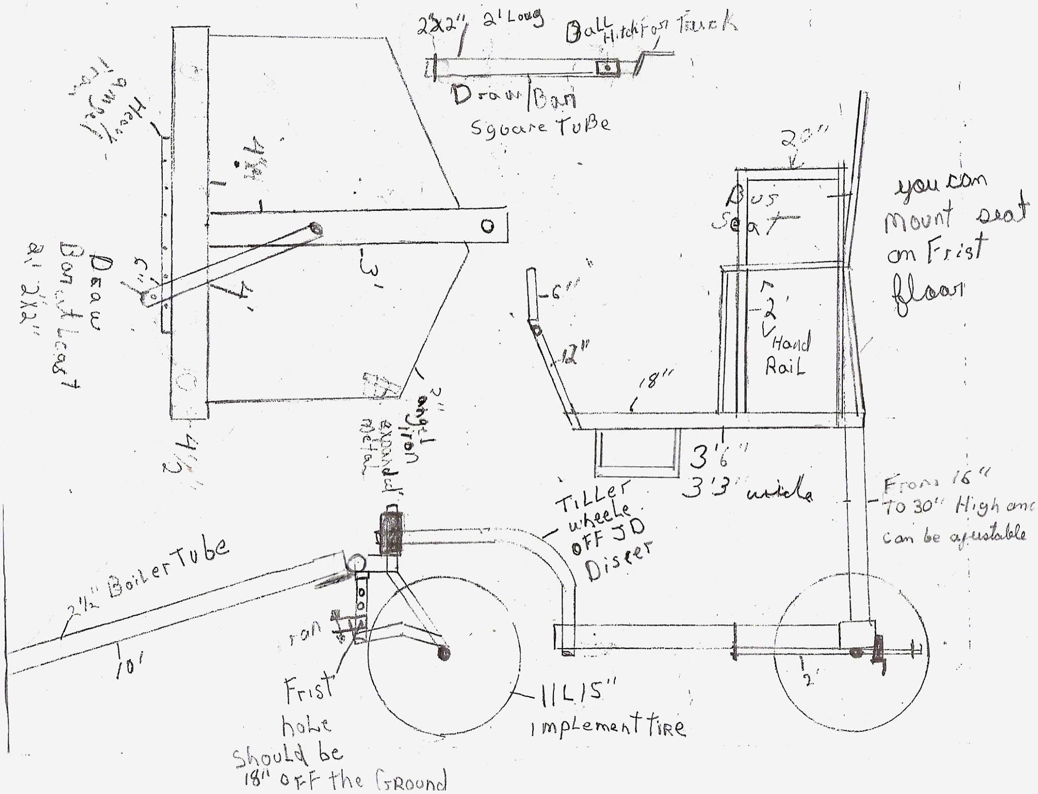 Neil Dimmock S Forecart Carts