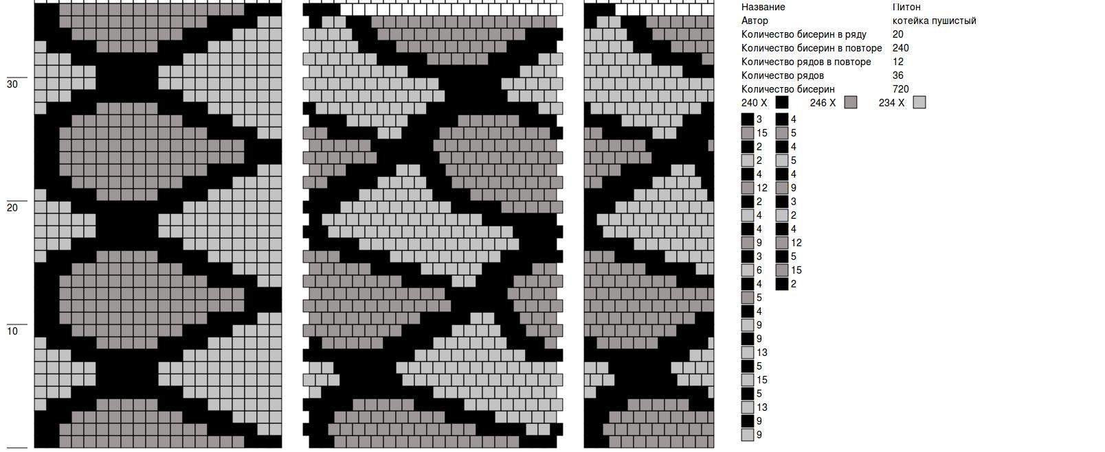 Schlauchketten häkeln - Musterbibliothek: anja-blau-tuerkis | Perlen ...