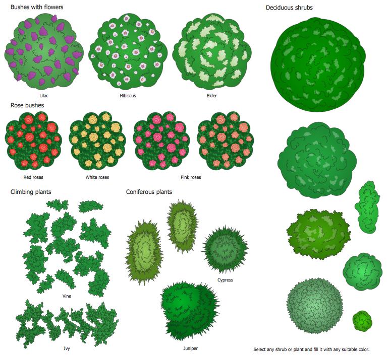 Garden Design Elements design elements — bushes and trees (bushes) | painting | pinterest
