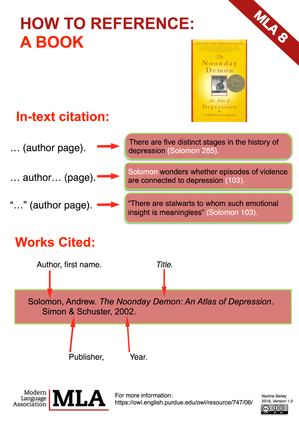 Mla 8 In Poster Citation Library Libguide At Singapore International School Purdue Owl Text Generator