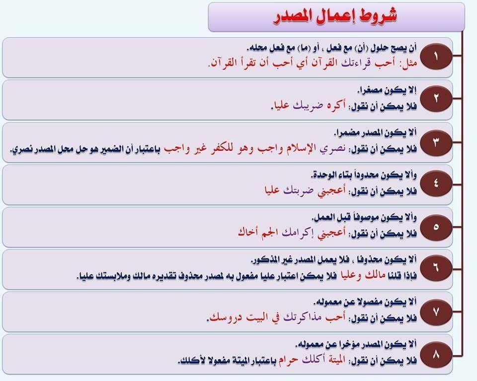 مدخل الى اللغة العربية بطاقات Arabic Language Learning Arabic
