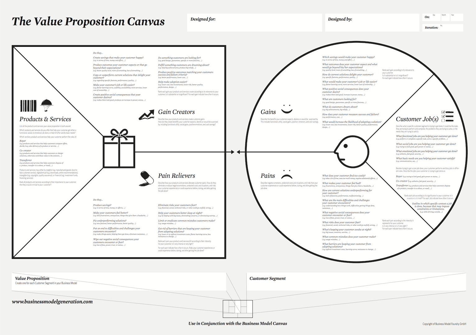 Management Amp Business Value Proposition Canvas Template