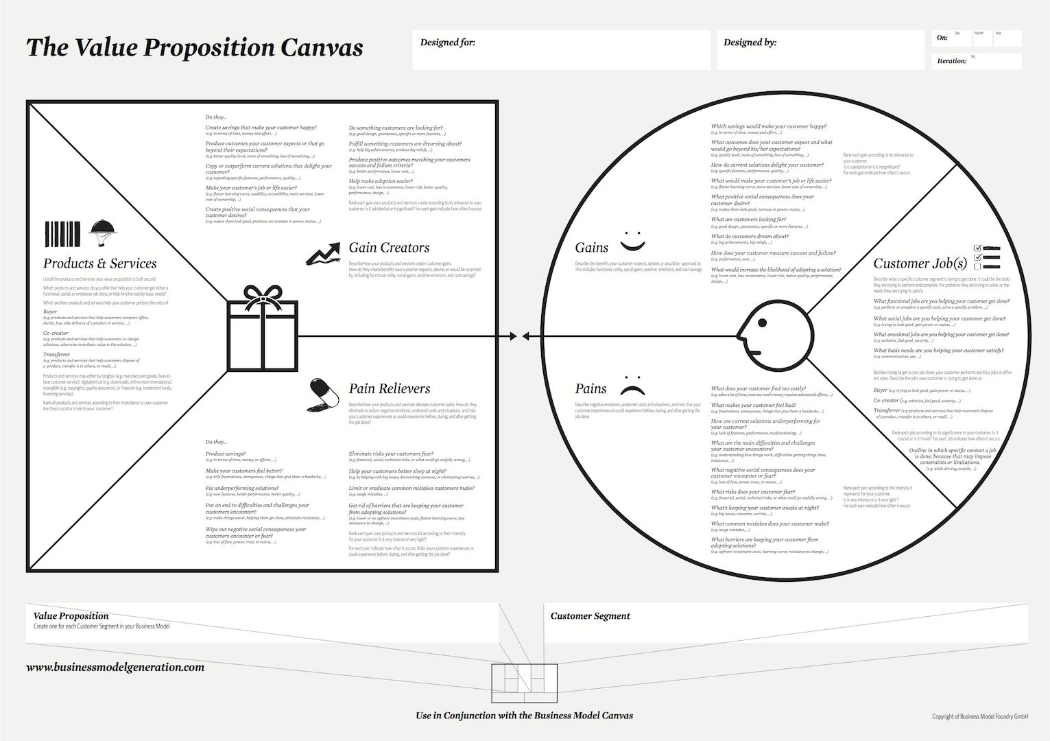 Management Amp Business Value Proposition Canvas Template