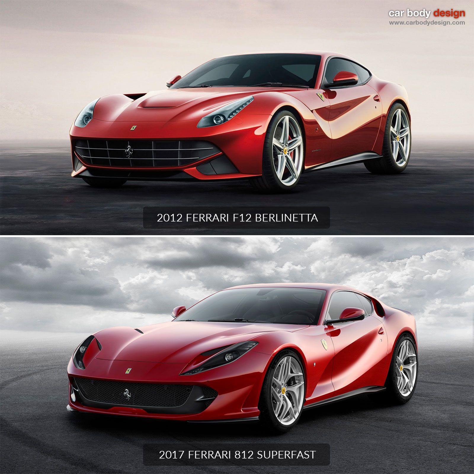 Ferrari F Berlinetta Vs Superfast Design Comparison Car - Sports cars comparison