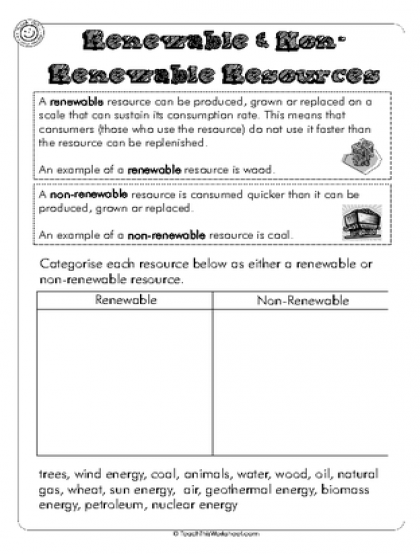Printables Renewable And Nonrenewable Resources Worksheets renewable and non resources worksheet httpwww teachthisworksheet com