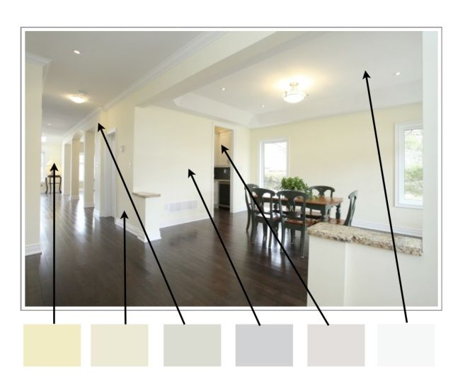 You don\u0027t have to choose just ONE color for an open concept home