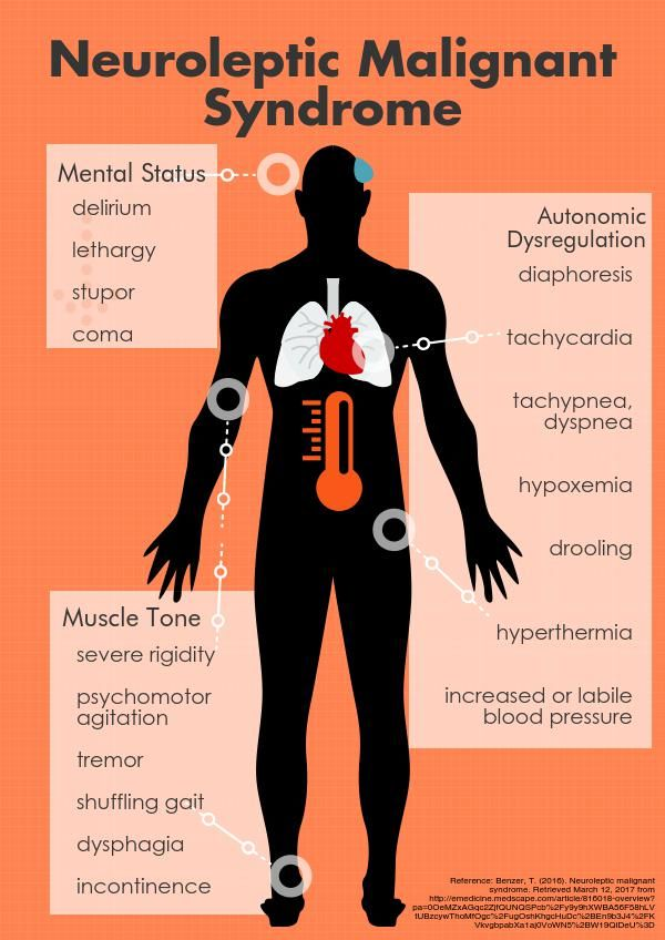 Neuroleptisyndrooma