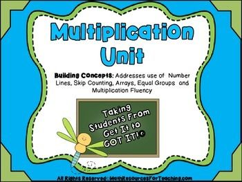 This Unit contains 136 printable pages. All activities ...