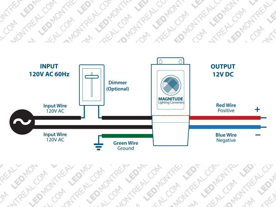 Osram Led Tube Wiring Diagram Led Tubes Wire Led