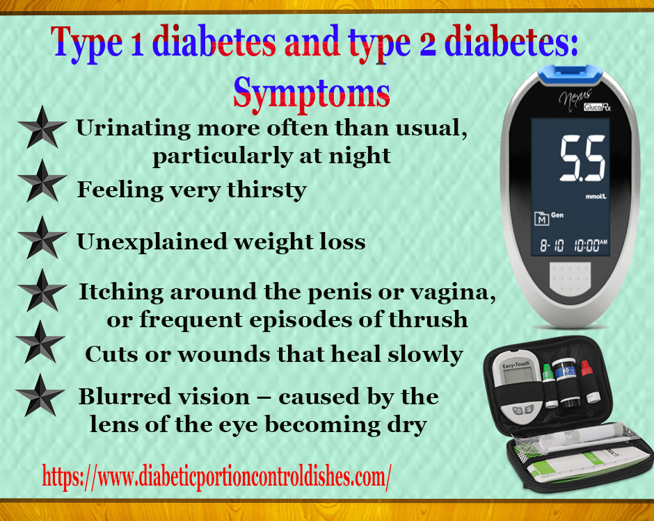 Learn all about the symptoms of #diabetes.Type 1 diabetes and Type 2 diabetes.