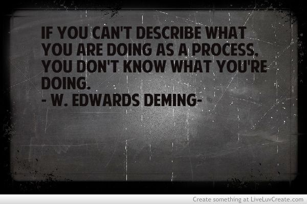 Deming - know what you are doing