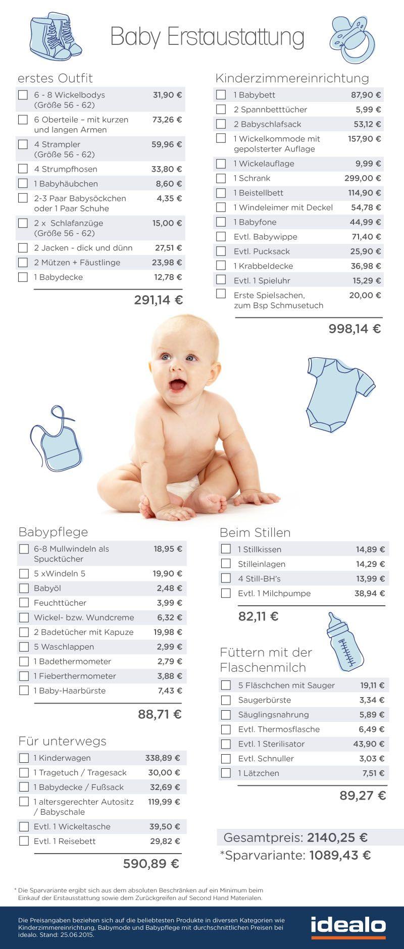 Checkliste Erstausstattung Baby | Babyparty-geschenke | Pinterest ...