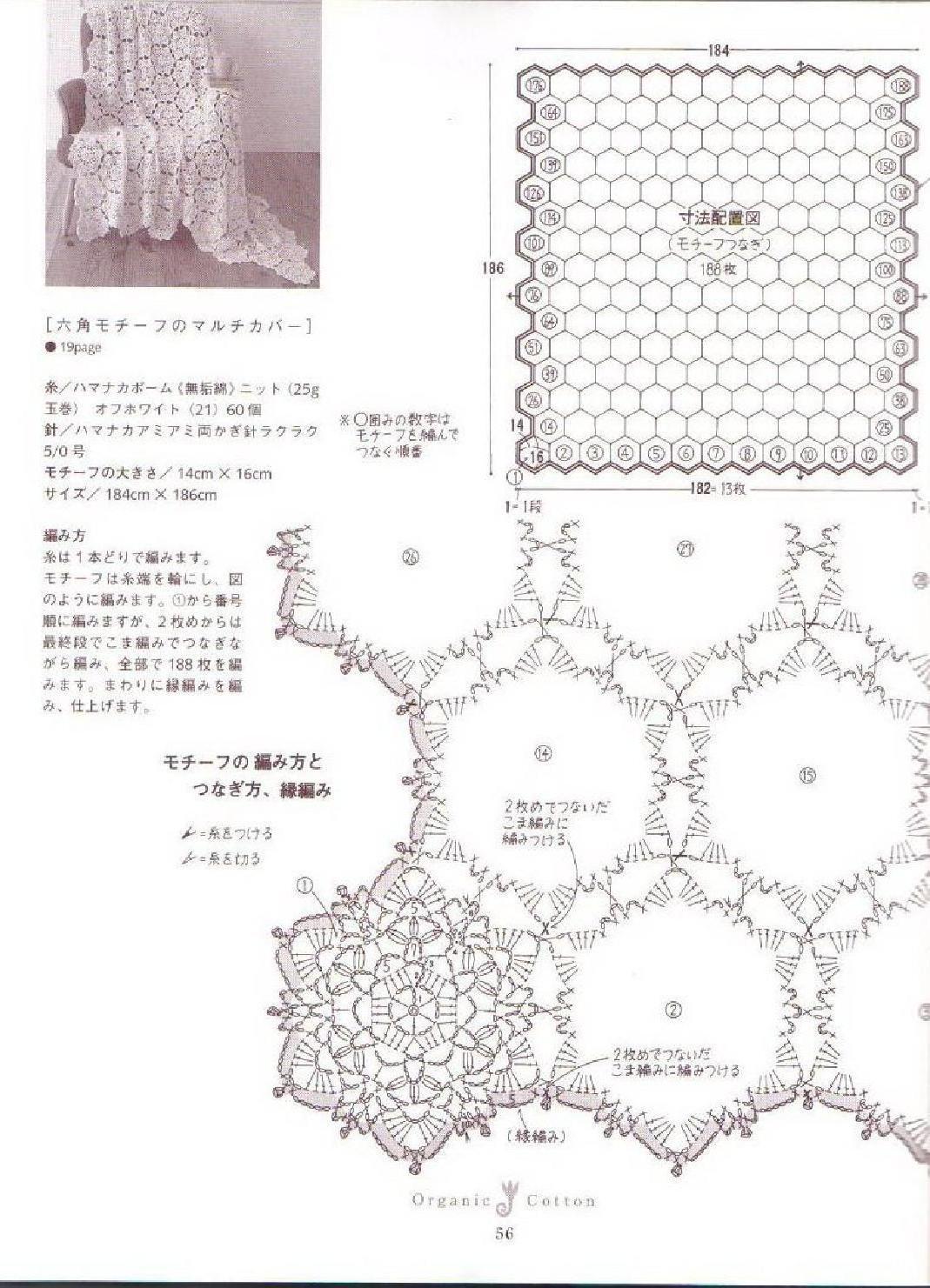 #ClippedOnIssuu from Crochet organic cotton