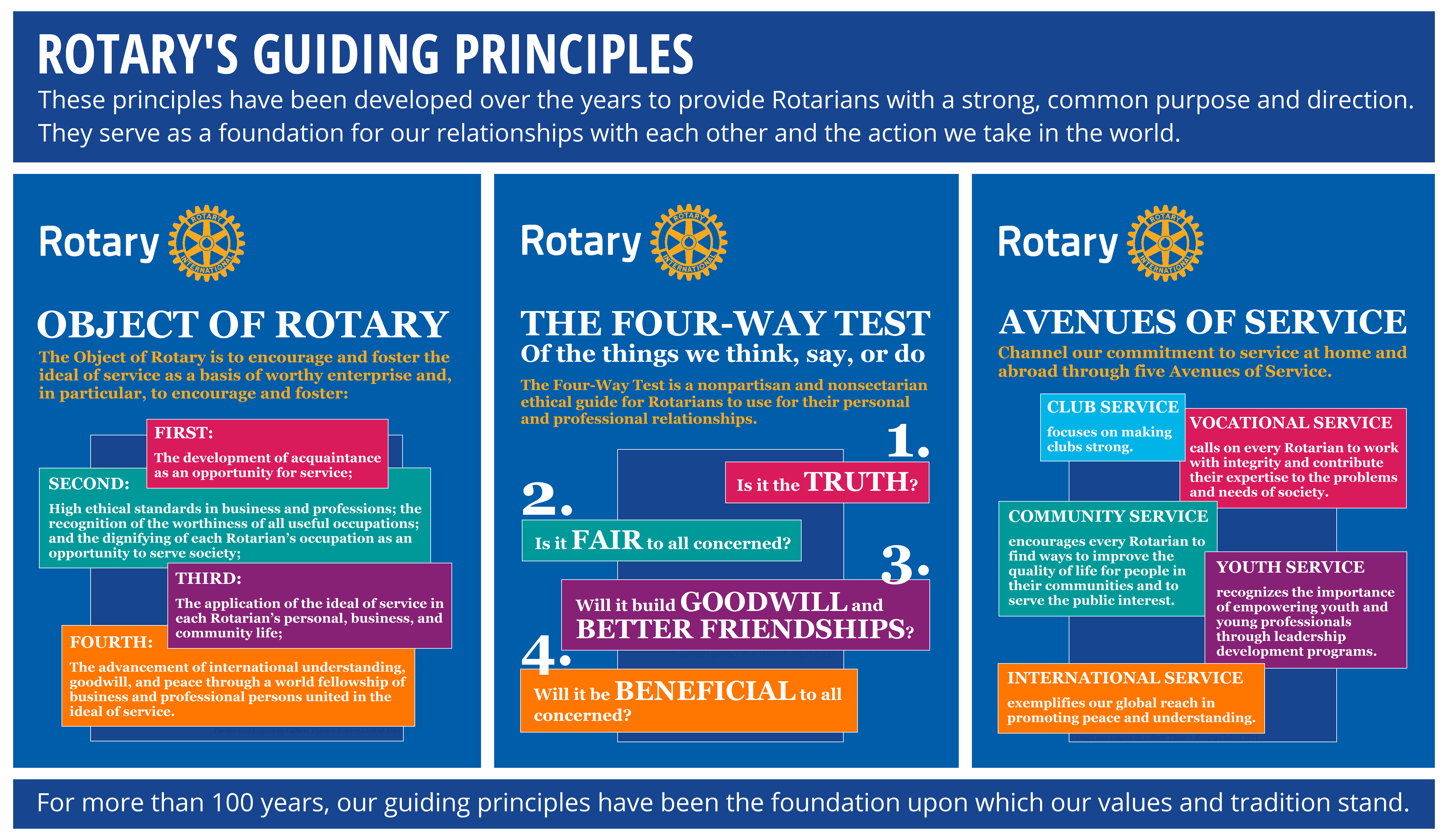 Rotary Club Of Miri Mini Poster Rotary S Guiding Principles Ry2019 20 By Gt Rotary Club Rotarian Rotary