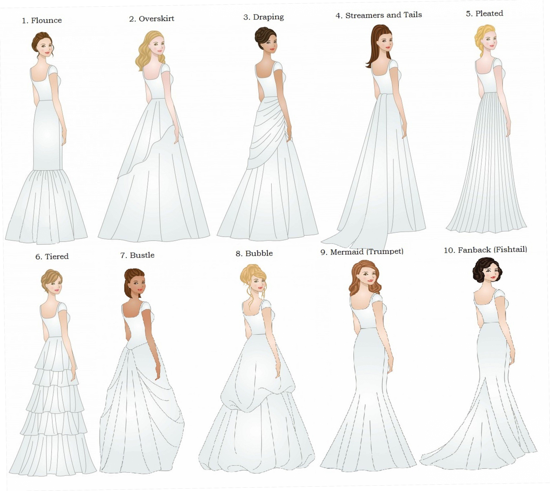 Different Types Of Wedding Dresses Wedding Dress Train Bustle Wedding Dress Sketches Wedding Dress Train