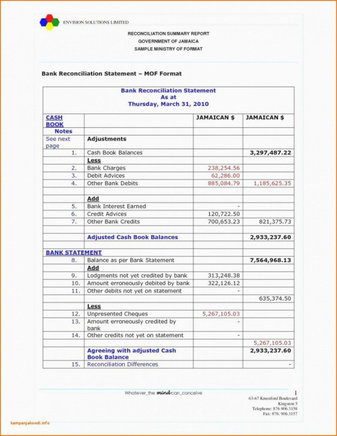 Bank Reconciliation Worksheet