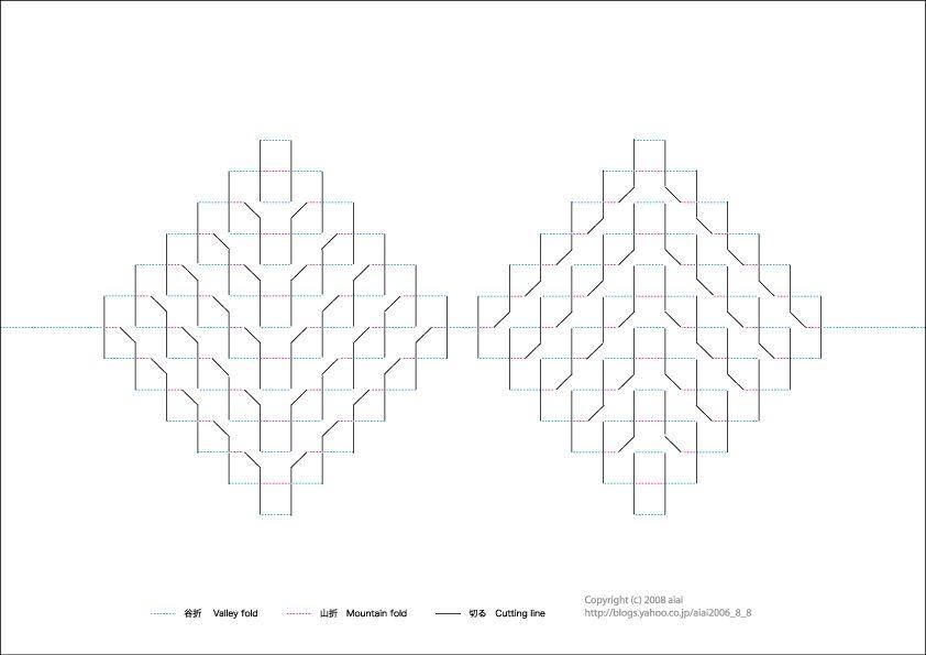 Design As Art Bruno Munari Pdf Free