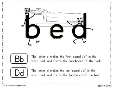 b d letter reversal teaching poster using the word bed speed writing and dyslexia. Black Bedroom Furniture Sets. Home Design Ideas