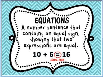 Expression And Equation Poster Math Word Wall Math Word Walls