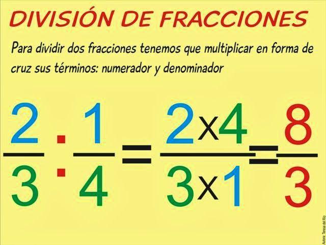 Cep Antonio De Ulloa 6ºb U 7 6º Multiplicación Y División De Fracciones Matematicas Fracciones Fracciones Secundaria Matematicas