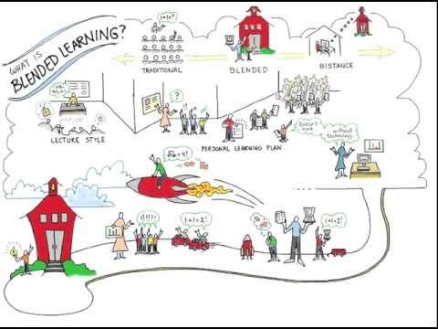 The Basics of Blended Learning. Presenta 4 modelos de Blended learning Los resultados para alumnos y profesor.
