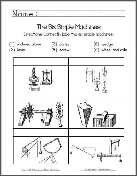 Identify The Six Simple Machines Free Worksheet Simple Machines Simple Machines Activities Worksheets For Kids