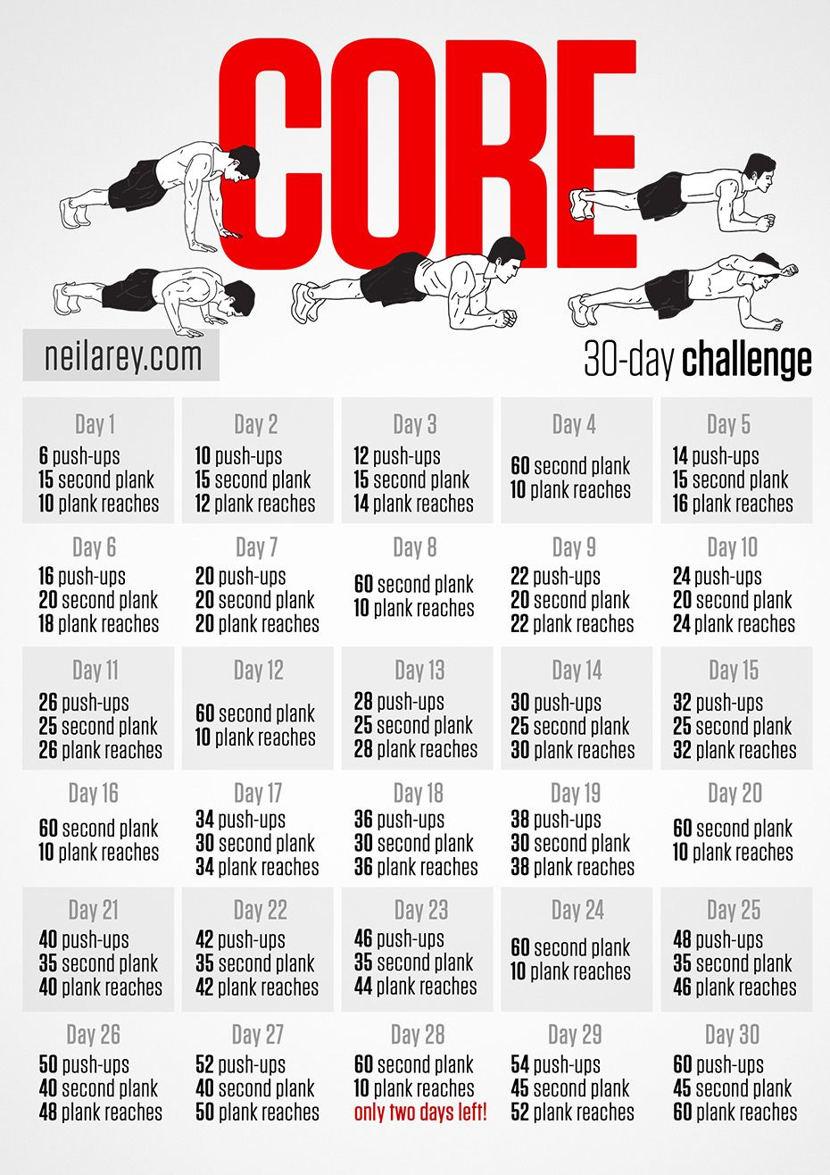 Core Workout 30 Day Challenge
