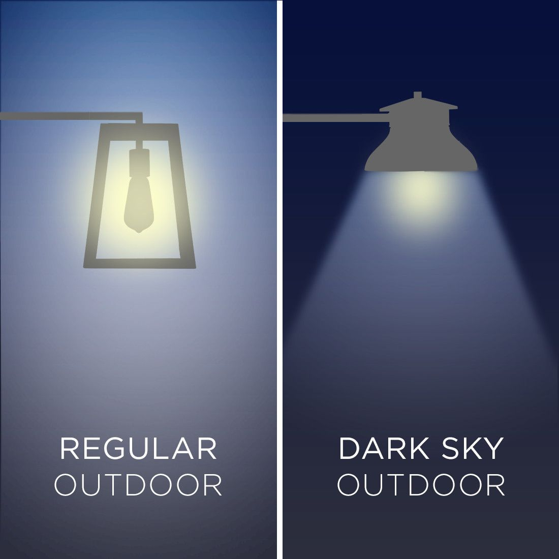 Ideas Advice Lamps Plus Read Our Latest Blog Posts Explore Helpful How To Articles Tips And More Here At The Lamp Plus Info Center Outdoor Post Lights Dark Sky